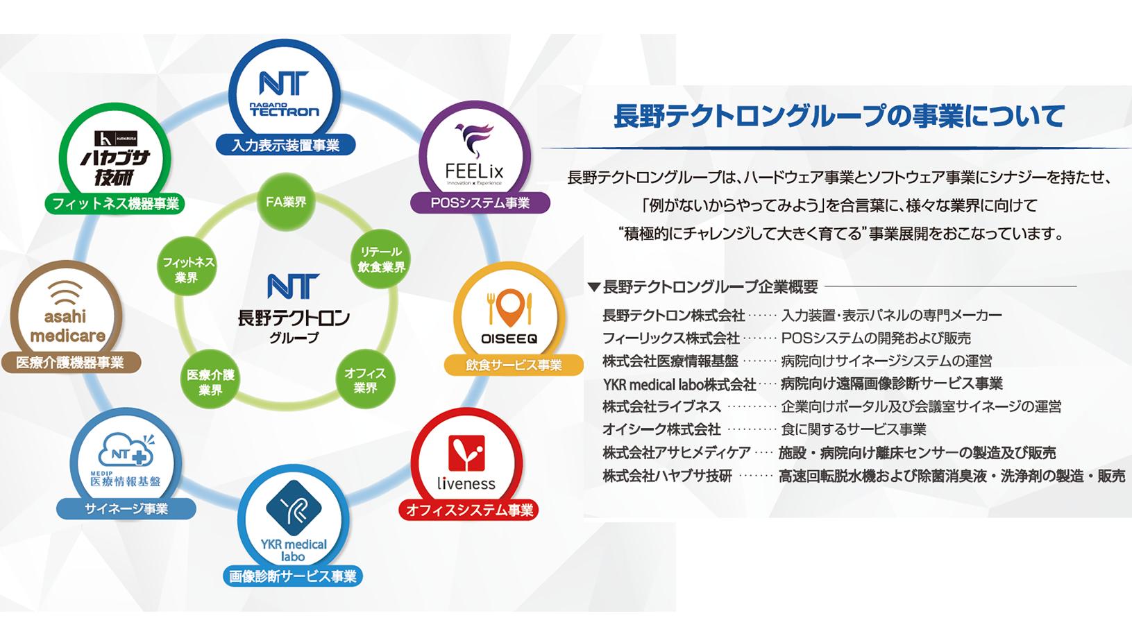 長野テクトロングループの事業について